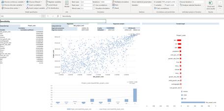MC FLO Monte Carlo Simulation Excel correlation detail