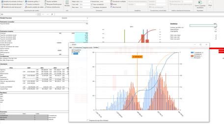 MC FLO Monte Carlo simulación Excel estimar distribución
