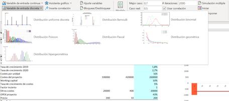 MC FLO Monte Carlo simulación Excel series discretas
