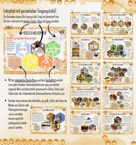 Informationsfolder Tafeln für Bienenlehrpfad