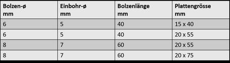 Z-Winkel 6D.2003....