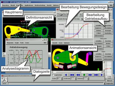 Typische Bildschirmansicht von GENESYS für kinematische Analyse, Bewegungsdesign und Auslegung von Kurvengetrieben