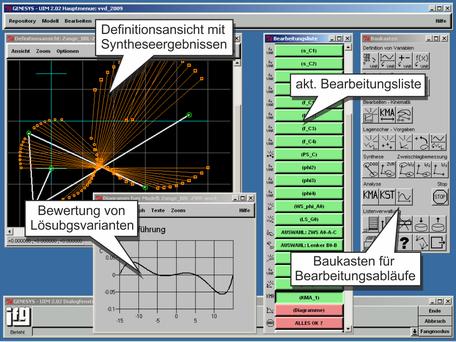 Typische Bildschirmansicht von GENESYS für die Maß-Synthese von Koppelgetrieben