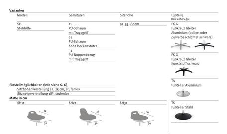 Übersicht Konfiguration Stehhilfen INDUSTRIE