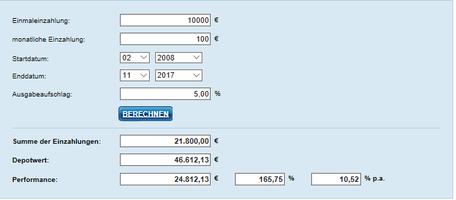Fondsweb App