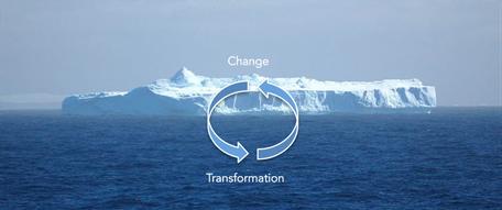 Eisberg-Modell Change-Transformation von Transform Consult AG