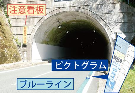トンネル坑口注意喚起看板、ブルーライン