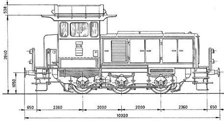 Bild: Buch, SBB Lokomotiven und Triebwagen