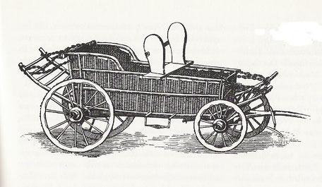 Postwagen der Mecklenburg - Güstrowschen Fahrpost nach Hamburg von 1674