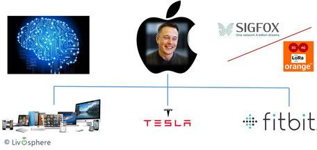 Elon Musk CEO Apple rachète Tesla et FitBit Intelligence artificielle Sigfox Lora