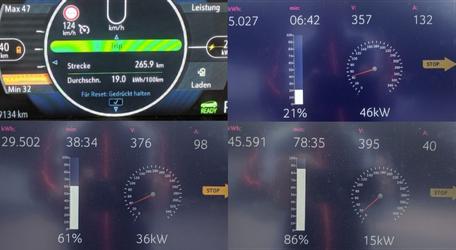Elektroauto Schnellladestation IONITY 350KW COMBO CCS Energie und Ladedetails