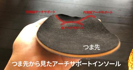 当店のインソールはすべてアーチサポートがついています。インソールにある凹凸によって、足裏の凹凸を支える機能です。