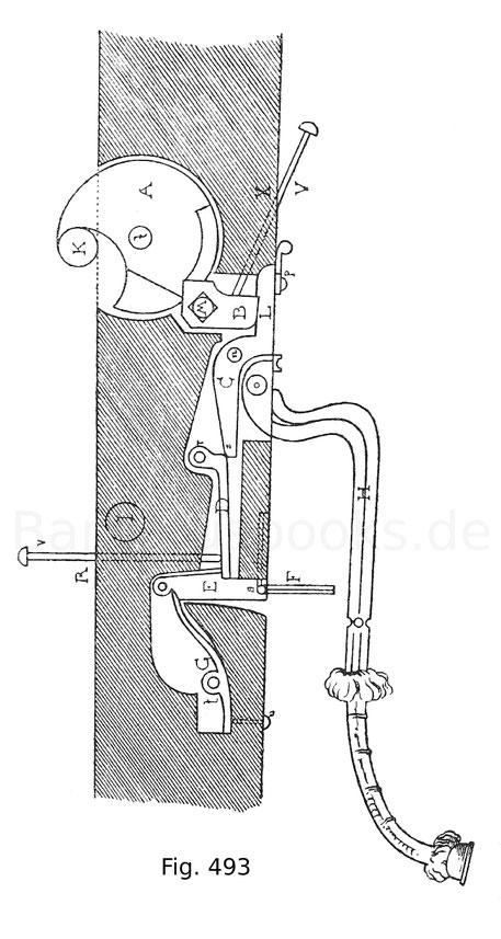 Fig. 493. Stechmechanismus von einer Jagd-Armbrust von ca. 1560 im Durchschnitt.