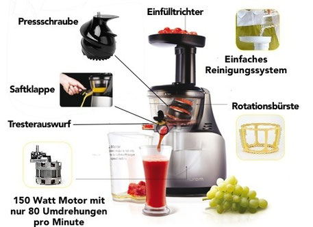 Hurom Slow Juicer HE Series