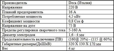Deca MMA MOS 210 GEN характеристики