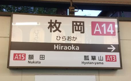 近鉄奈良線 枚岡駅(筆者撮影)