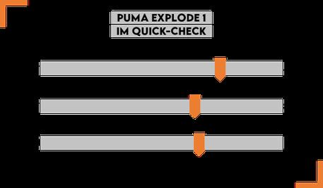PUMA Explode 1 Test