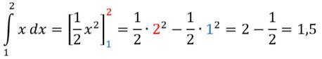 Beispiel zur Berechnung eines bestimmten Integrals