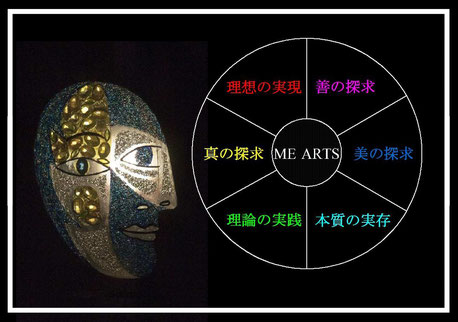 The creative esprit for Me Arts