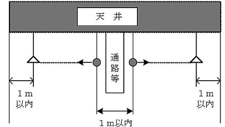 感知器の公称監視距離を超える空間に感知器を設置する場合