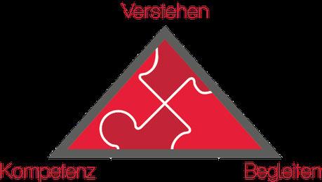 Unternehmensleitbild Verstehen Kompetenz Begleiten - Schneider Finanzservice