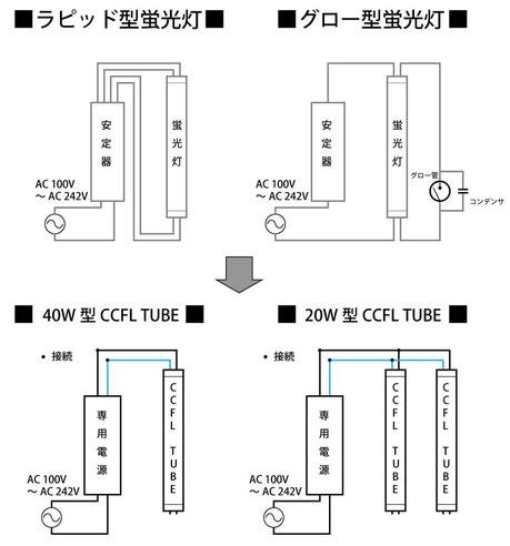 LED電源の種類