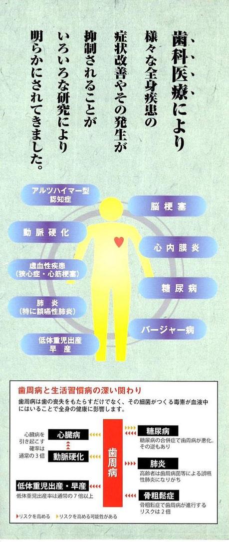 歯の病気と全身疾患 永井歯科医院 茨木市