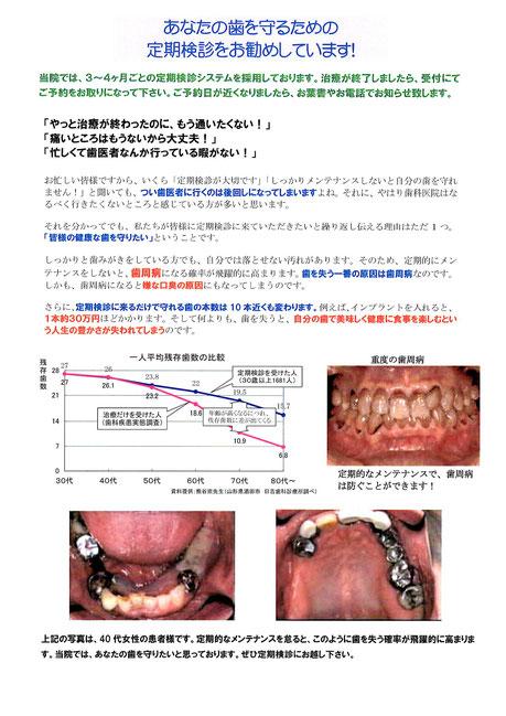 永井歯科医院 定期健診 茨木市
