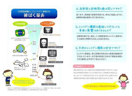 歯科レントゲン撮影説明 永井歯科医院 茨木市