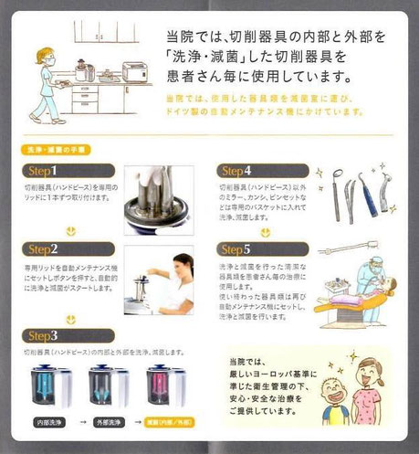 院内感染対策 永井歯科医院 茨木市