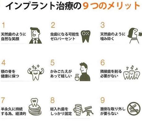 永井歯科医院 茨木市 インプラント治療のメリット