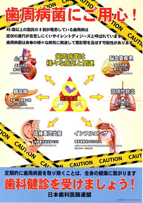 歯周病と全身疾患 茨木市 永井歯科医院