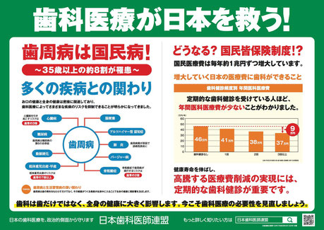 歯周病の関連疾患 茨木市 永井歯科医院