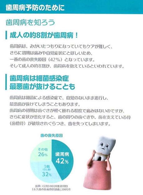 永井歯科医院 歯周病治療 画像1