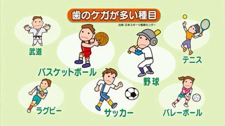スポーツ歯科 茨木市 永井歯科医院