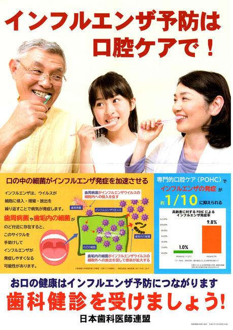 インフルエンザ予防 茨木市 永井歯科医院