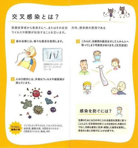 永井歯科医院 感染予防 茨木市
