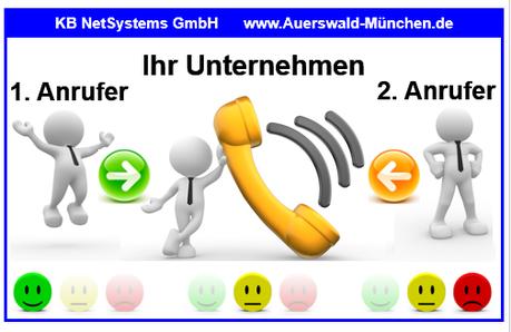 """6. Szenario - Das zentrale VMF-System (VoiceMail) nimmt das Gespräch """"NACH ZEIT"""" an"""