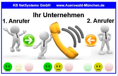 """5. Szenario - Das zentrale VMF-System (VoiceMail) nimmt das Gespräch """"SOFORT"""" oder bei """"BESETZT"""" an"""