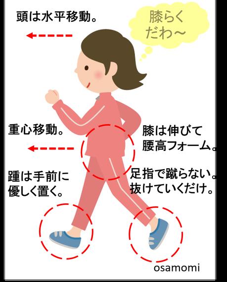 オサモミウォーキング教室昭島 膝痛改善 競歩