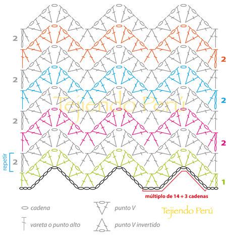 Punto para colchas tejido a crochet: V en zigzag