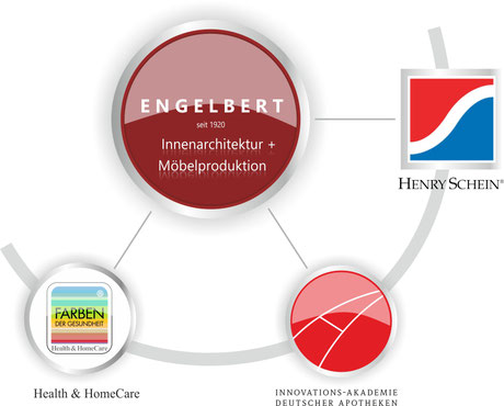Kooperation: Henry Schein - Innovationsakademie Deutscher Apotheken -  Health & HomeCare