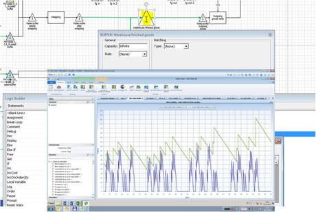 simulation and analysis technology