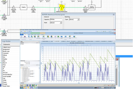simulation and analysis technology