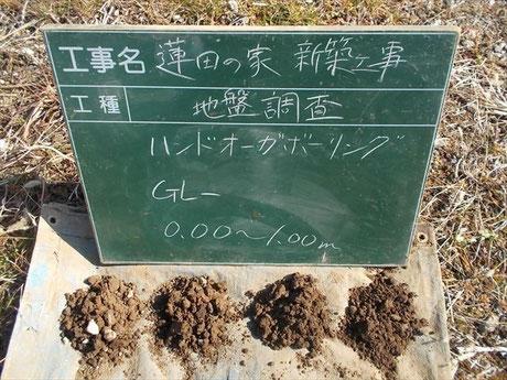水位を測定し井戸をつくることも考える。