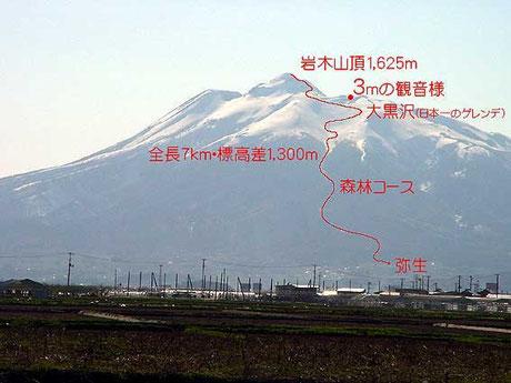 2005.4.24  岩木山・弥生コース 関井