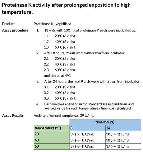 Proteinase k Stabilität bei verschiedenen Temperaturen, Lieferung bei Raumtemperatur