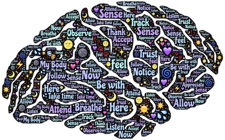 Hypnose Traitement Guérison Cognition Science Neurosciences Bénéfice