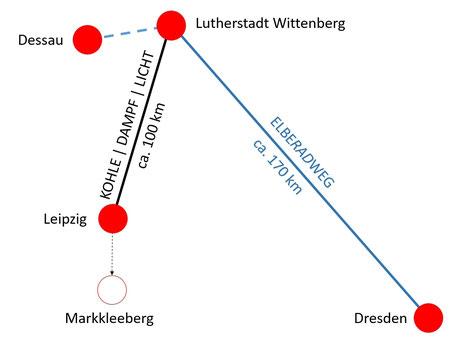 Anke Wolfert: Elberadweg und Kohle-Dampf-Licht-Radroute