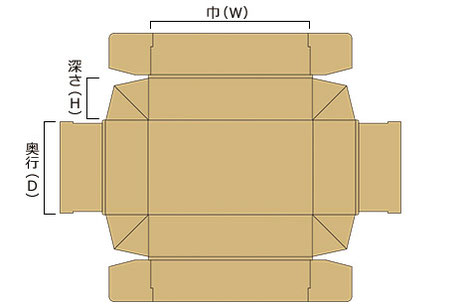 C式段ボール箱展開図